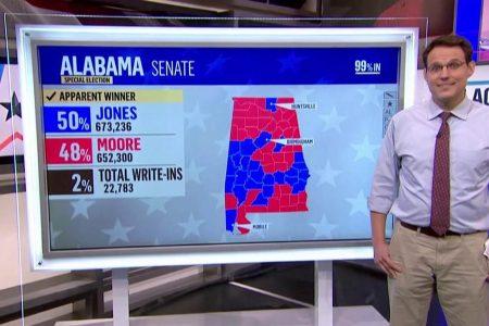 Kornacki: What Doug Jones needed—and got—in Alabama