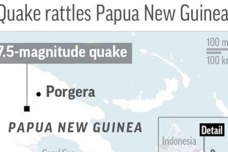 Powerful earthquake rattles remote Papua New Guinea