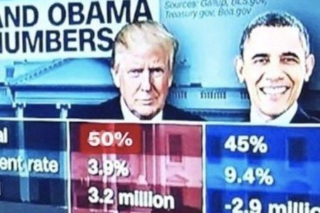 Trump's approval hits 50 percent — in a doctored poll graphic shared by his son