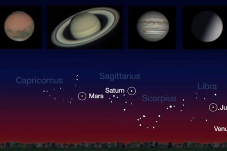 Venus, Jupiter, Saturn and Mars Visible This Month: Here's How to See Them