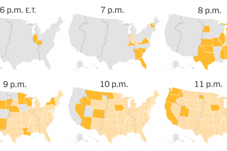 What Time Will the Polls Close?