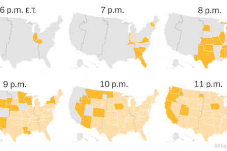What Time Do Polls Close, State by State