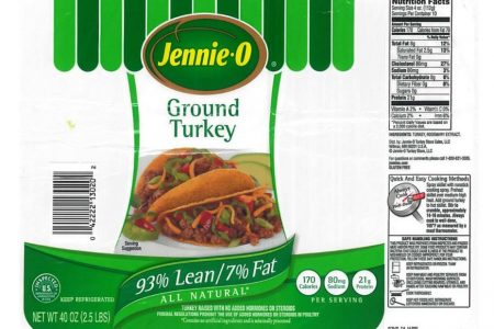 More than 164,000 pounds of ground turkey recalled; 52 more people sick in deadly salmonella outbreak – CNN