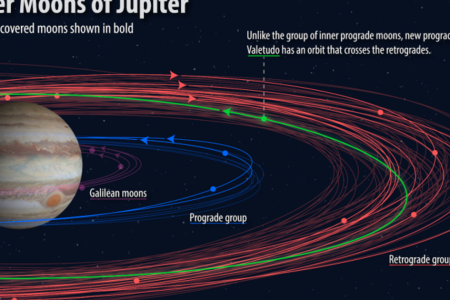 Scientists need your help to name Jupiter's newly discovered moons – CBS News