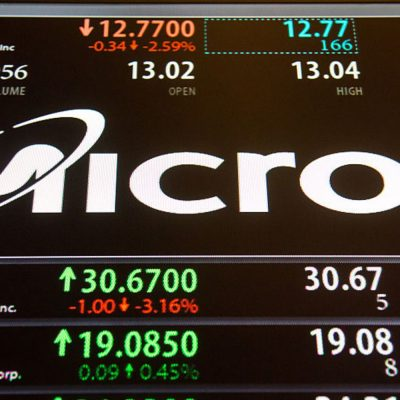 Stocks making the biggest moves after hours: Micron, Williams-Sonoma, Guess and more – CNBC