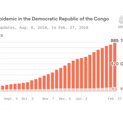 "World Health Organization ""deeply concerned"" over attacks on Ebola clinics – Axios"